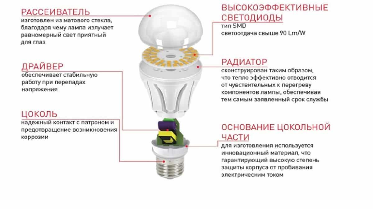 Лампа накаливания: особенности электрической конструкции, характеристики, принцип действия