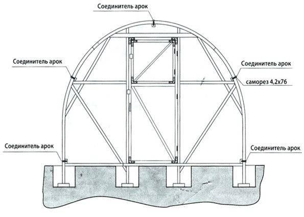 Вентиляторы для теплиц: 4 способа проветривания пространства