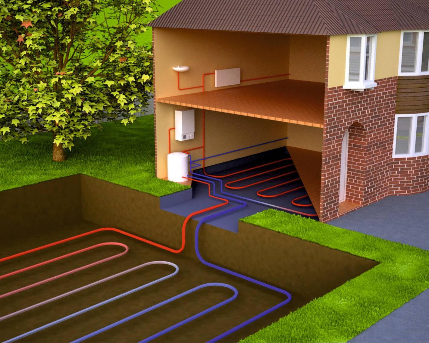 Отопление и водоснабжение частного дома: выбор источника тепла, схемы разводки и материалов