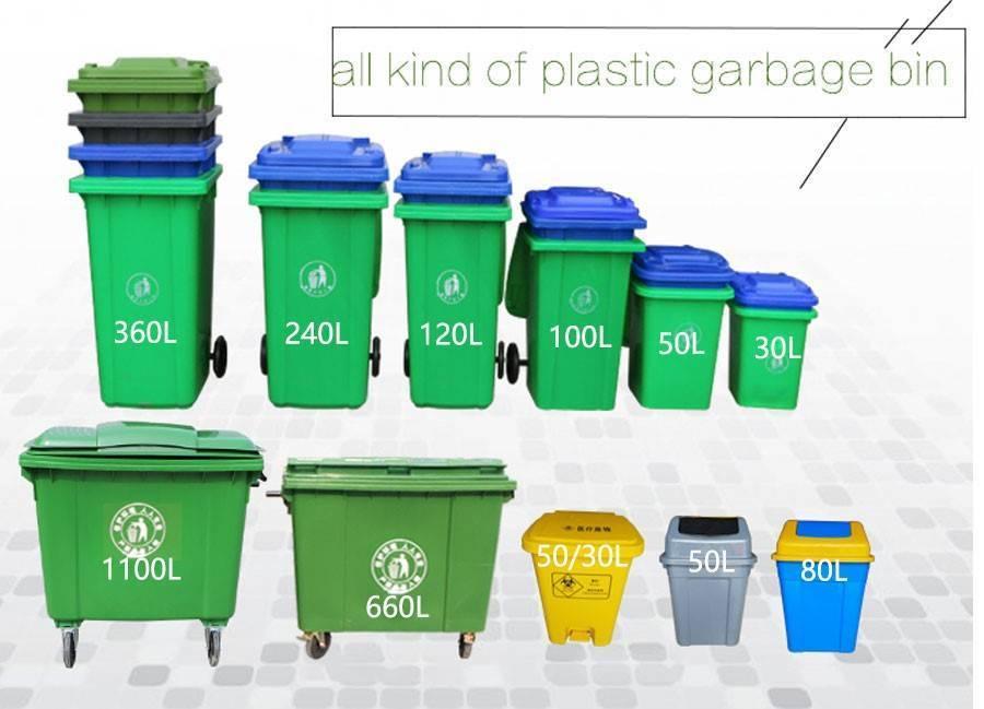 Сколько кубов в стандартном контейнере для мусора