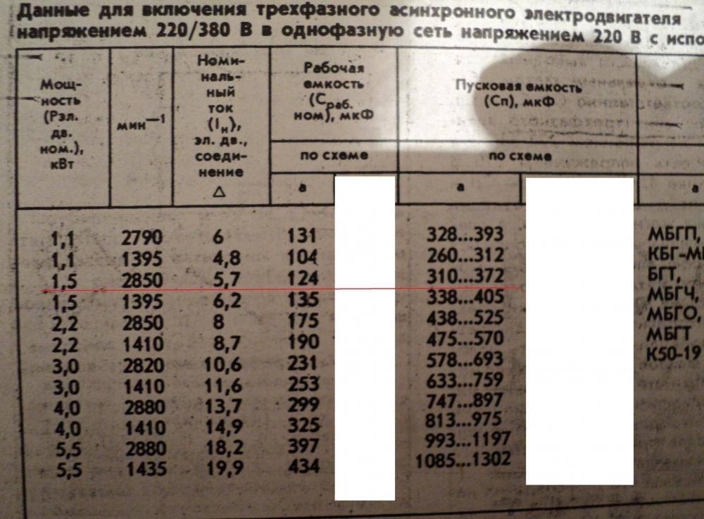 Как рассчитать конденсатор для электродвигателя 220 вольт - морской флот