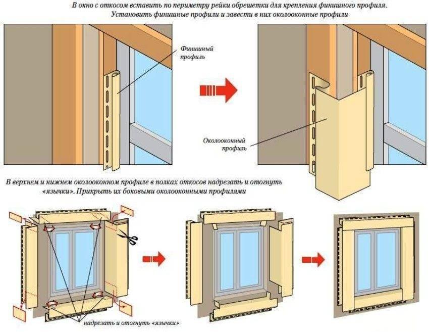Монтаж цокольного сайдинга (44 фото): пошаговая инструкция по отделке цоколя своими руками, обшивка свайного фундамента частного дома цокольным сайдингом