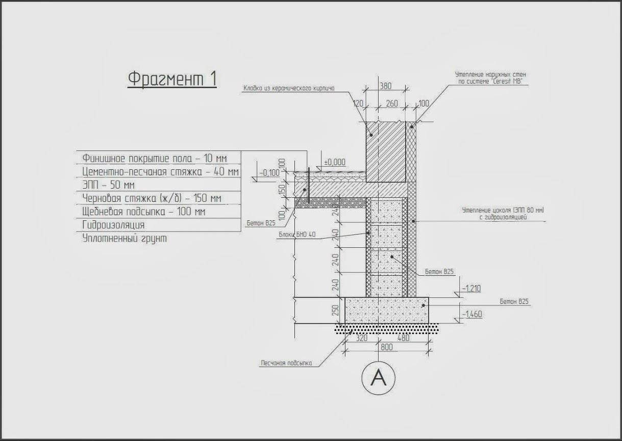 План ленточного фундамента, чертеж в разрезе