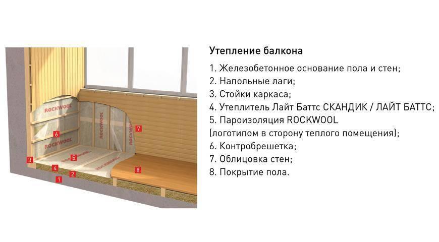 Как сделать теплый балкон с комфортным микроклиматом