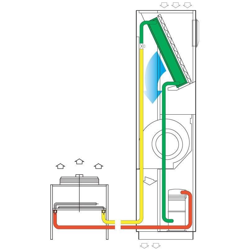 Поможет прецизионный кондиционер, когда необходимо точное поддержание температуры