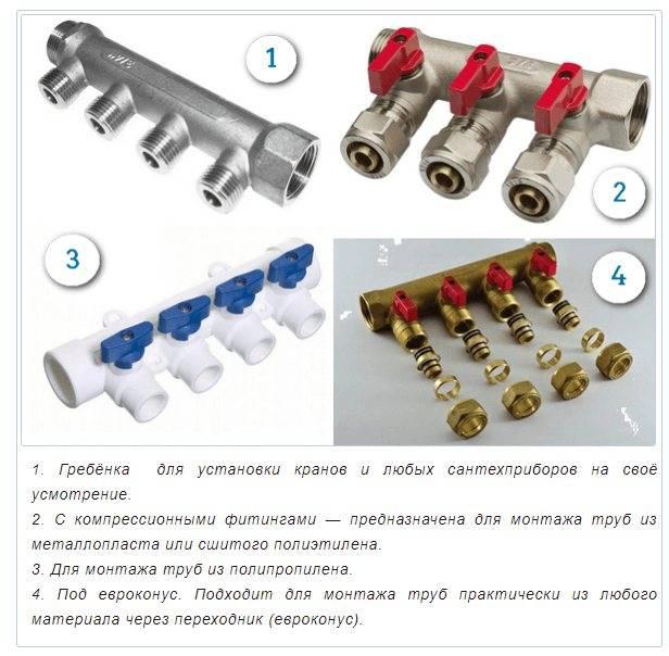 Водопроводные задвижки: виды водяных изделий и установка их в трубопровод