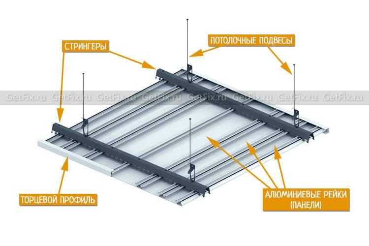 Преимущества и недостатки алюминиевого реечного потолка