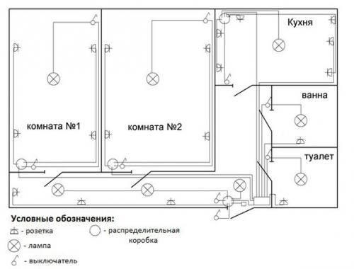Схема электропроводки в частном доме: схемы + фото