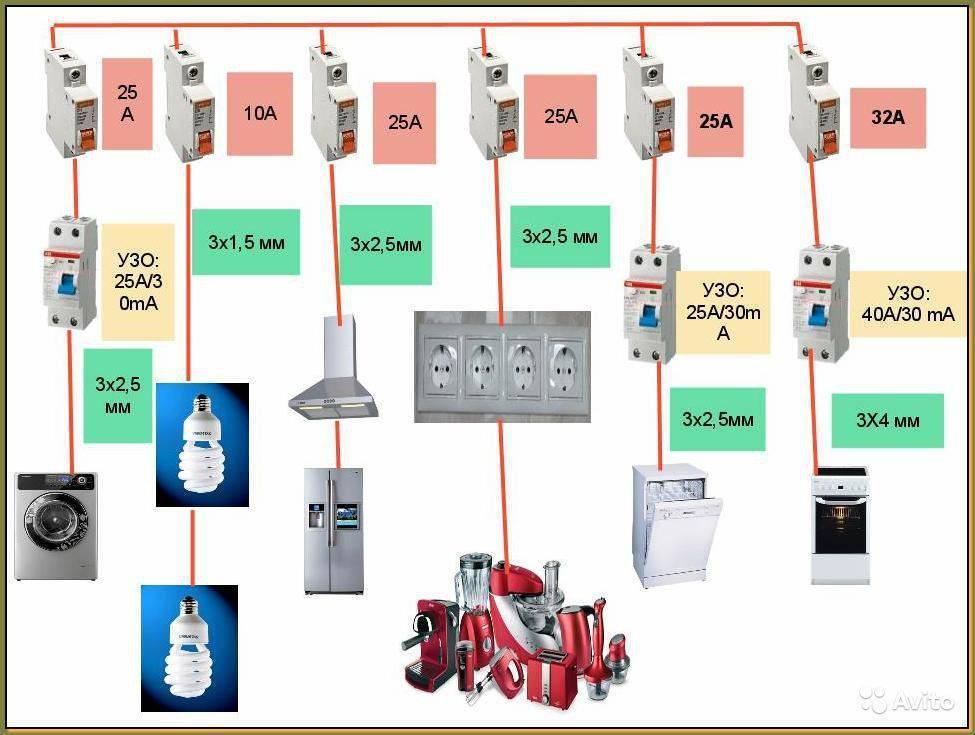 Подключение электрического духового шкафа и варочной панели: выбор кабеля по мощности и автомата