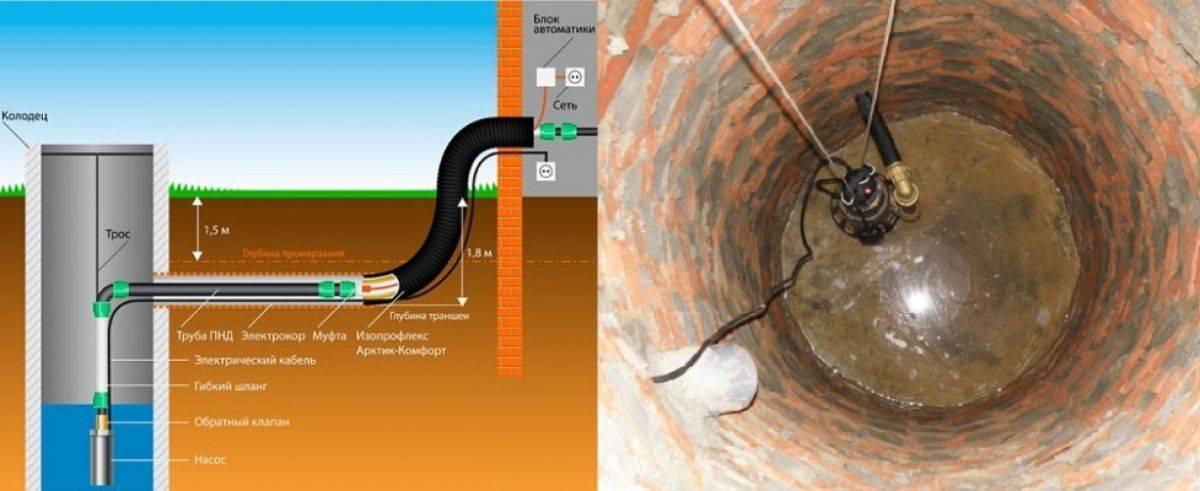 Какую систему канализации выбрать для загородного дома