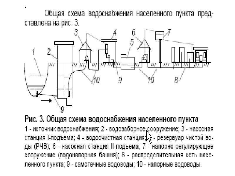 Системы автономного горячего водоснабжения и отопления: оборудование и материалы