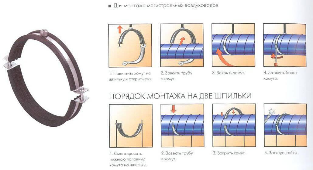 Монтаж вентиляции: правила установки, необходимый инструмент