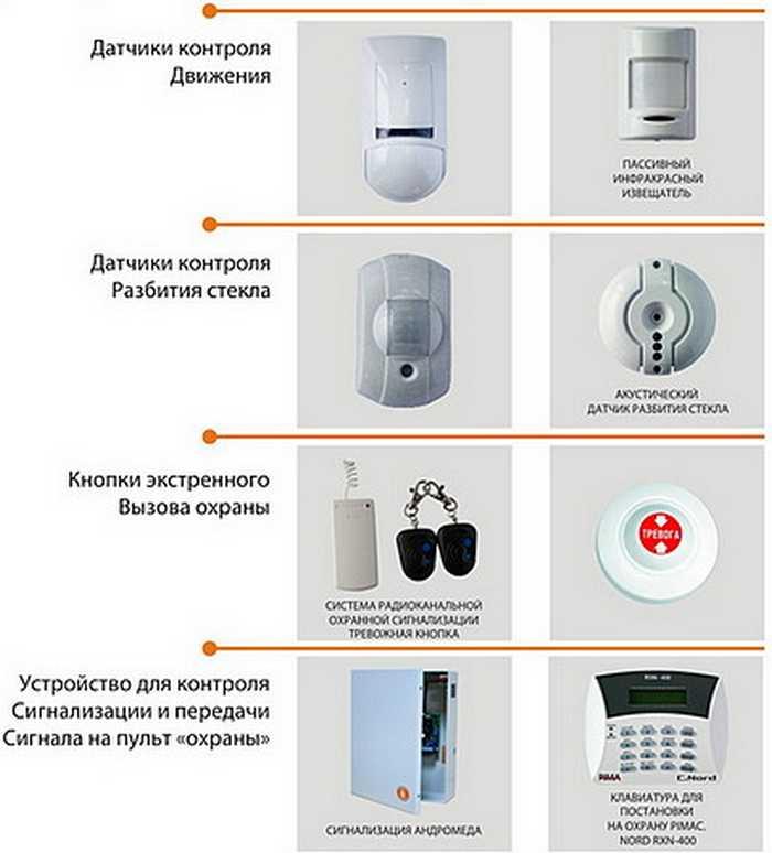 Датчики движения для охраны периметра: инфракрасные и лазерные, радиолучевые, правила установки