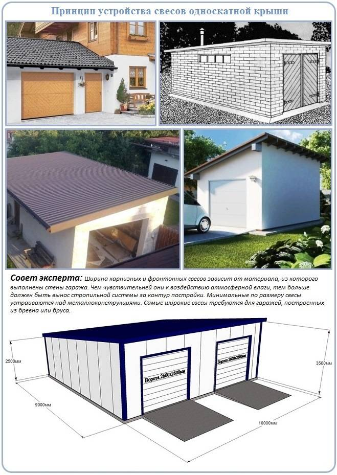 Разновидности крыш гаража и способы формирования плоских и односкатных моделей