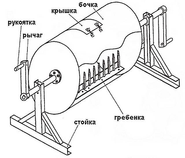 Как сделать бетономешалку своими руками: этапы изготовления
