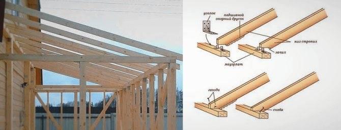 Как правильно сделать односкатную крышу на пристройке к дому?