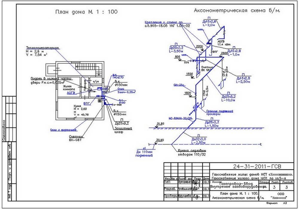 Технические условия на подключение газа к дому
