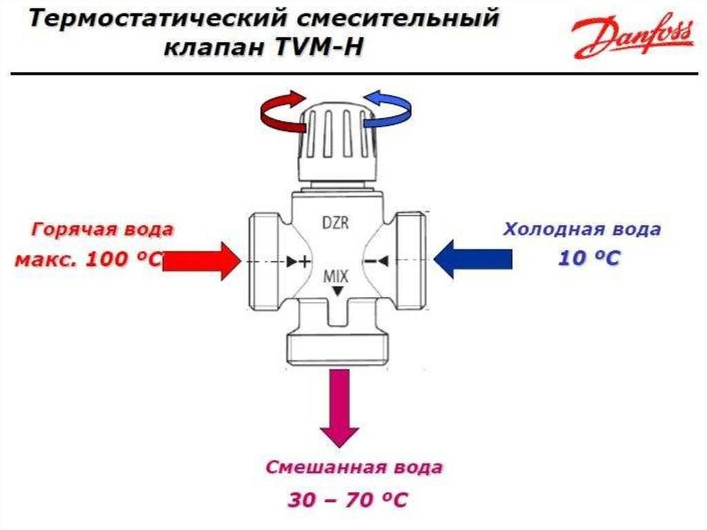 Как выбрать и самостоятельно установить трехходовой кран: устройство и принцип монтажа. принцип работы трехходового крана и его конструкция