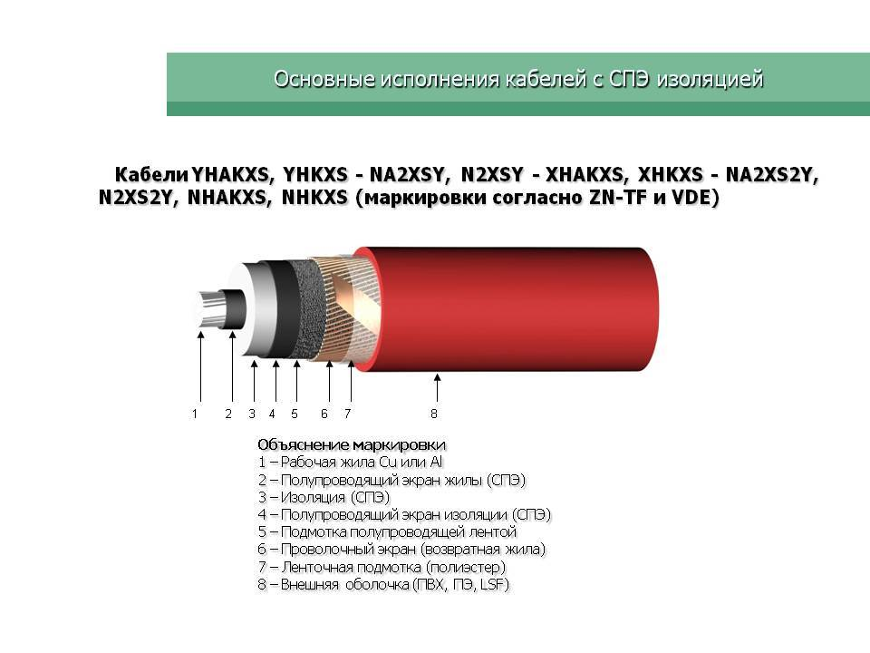 Свойства и применение термостойкого провода ркгм