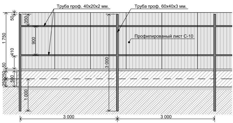 Забор из профнастила своими руками со столбиками: фото лучших проектов и их реализация, пошаговая инструкция