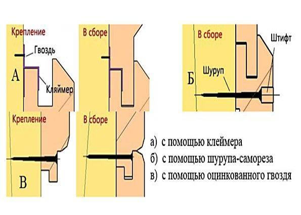 Как крепить имитацию бруса внутри дома: монтаж и обшивка внутренней поверхности стен своими руками + фото