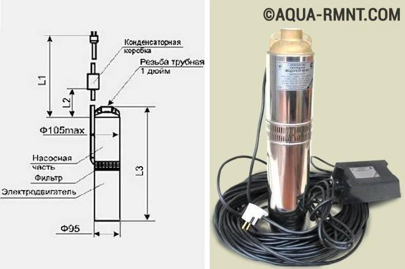 Глубинные насосы для скважин водолей - полный обзор. жми!