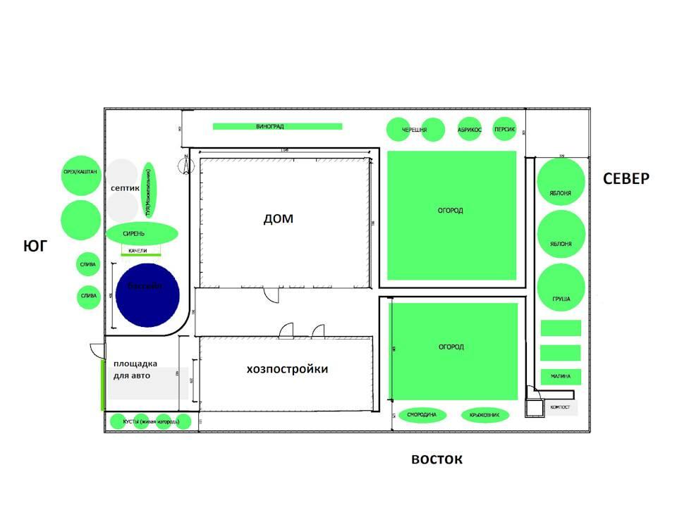 Участок 6 соток - планировка и дизайн. как обустроить и распланировать 6 соток?