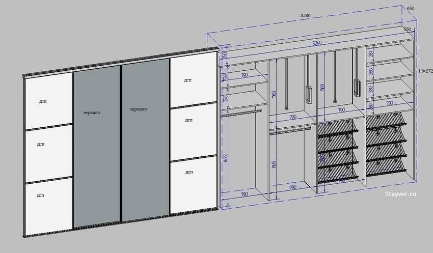 Шкаф купе с размерами, стандартные габариты, которые нужно учесть при выборе