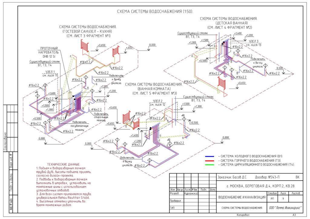 Водопровод в квартире своими руками: выбор труб, схема разводки и монтаж