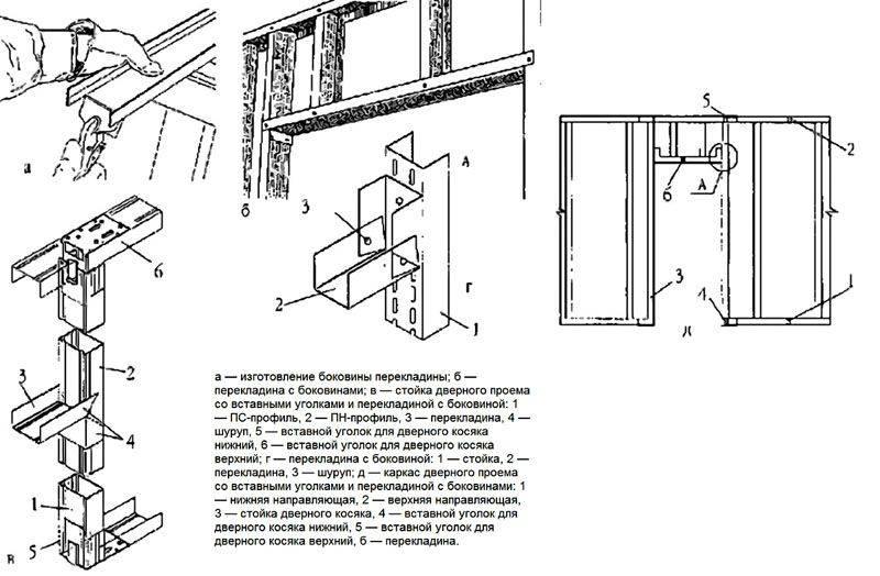 Перегородка из гипсокартона с дверью, своими руками: как сделать межкомнатные, пошаговая инструкция, толщина, устройство