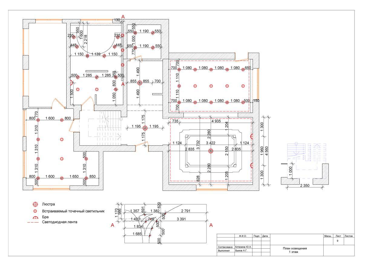 Электропроводка и освещение в гараже своими руками: как сделать разводку, схема, инструкция с фото и видео