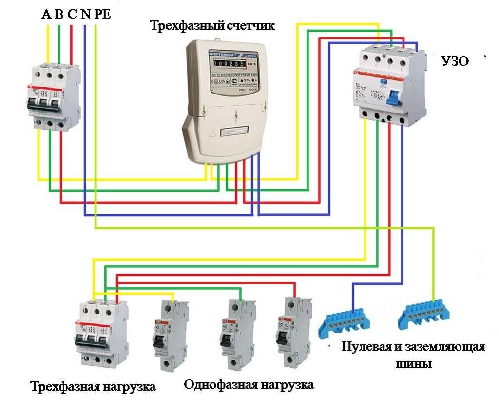 Назначение и функция устройства защитного отключения (узо)