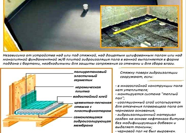 Гидроизоляция деревянного пола: сделай гидроизоляцию деревянного пола сам, пошаговая инструкция, советы практиков