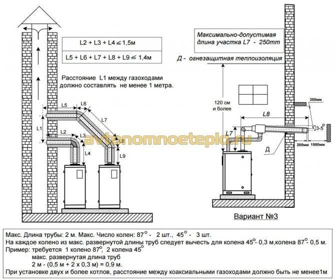 Установка газового котла в частном доме требования: последовательность проведения работ по установке газовых котлов