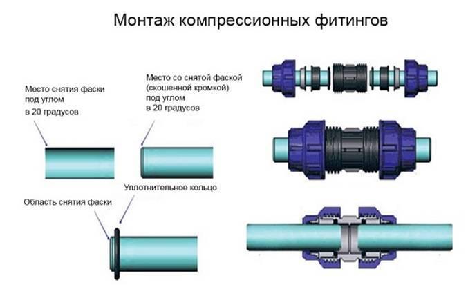 Муфта соединительная для труб канализации: виды, размеры и цена