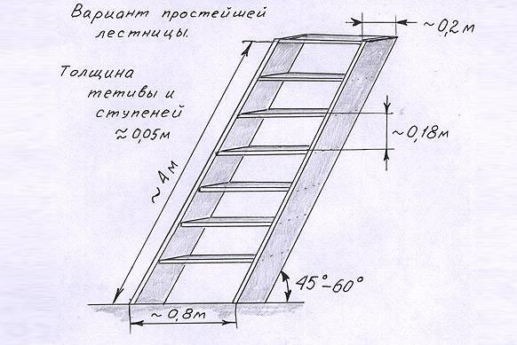 Cоздание приставной лестницы для дома