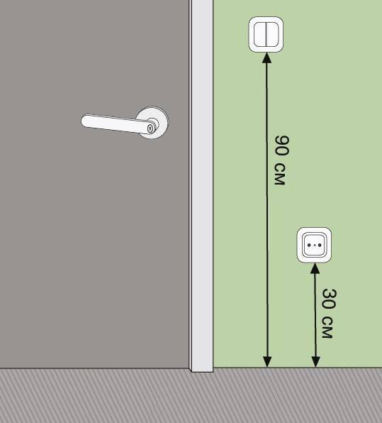 Высота розеток: 75 фото монтажа, правила размещения и схемы подключения