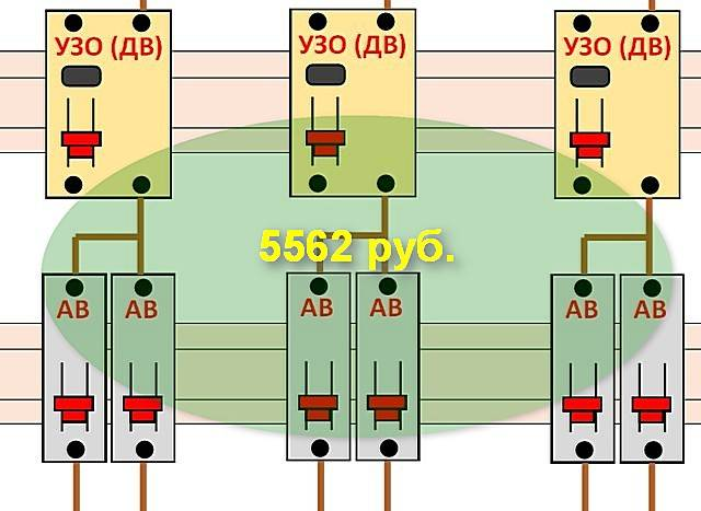 Как выбрать ток отключения дифавтомата 10ма или 30ма? тип «a» или «ac» и характеристику расцепителя «b» или «c»?