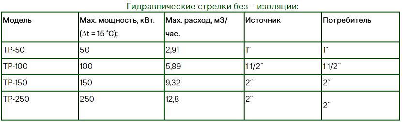 Расчет отопления частного дома: онлайн калькулятор, как рассчитать, инструкция