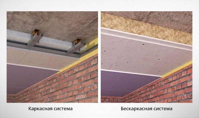 Шумоизоляция потолка в квартире под натяжной и звукоизоляция, как сделать и цена