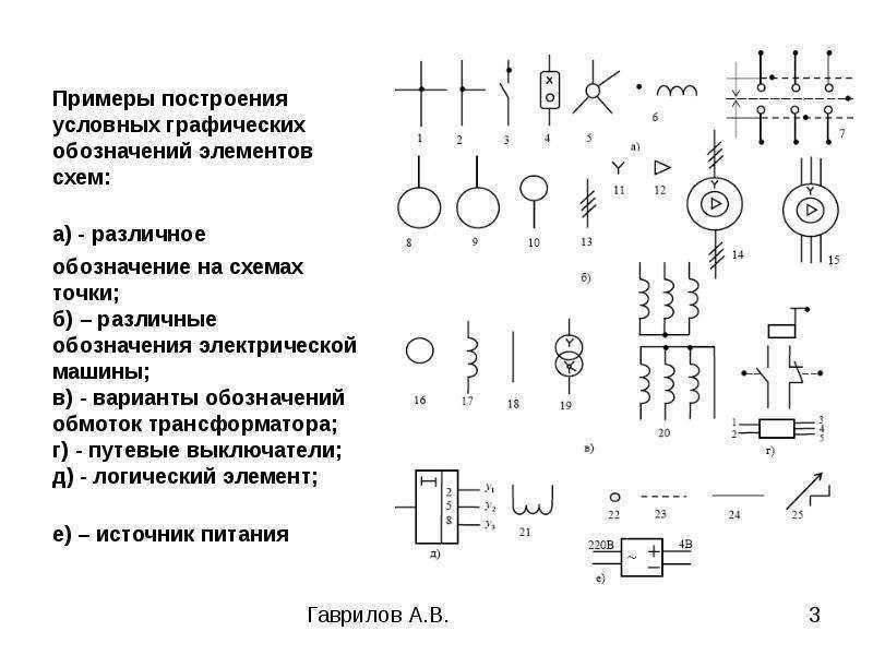 Гост буквенно цифровые обозначения в электрических схемах - tokzamer.ru