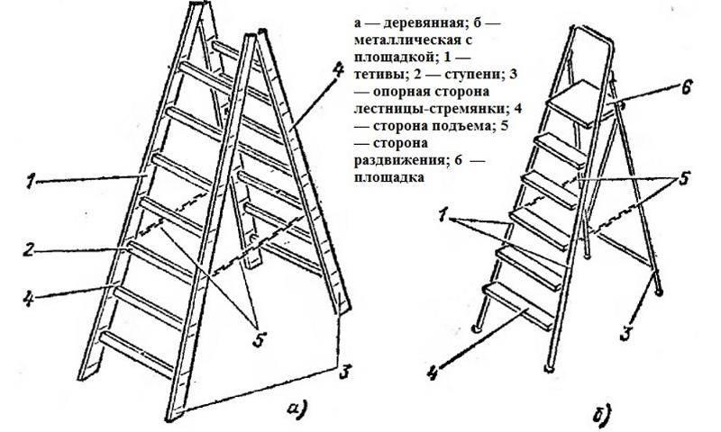 Приставная лестница из дерева, ее изготовление