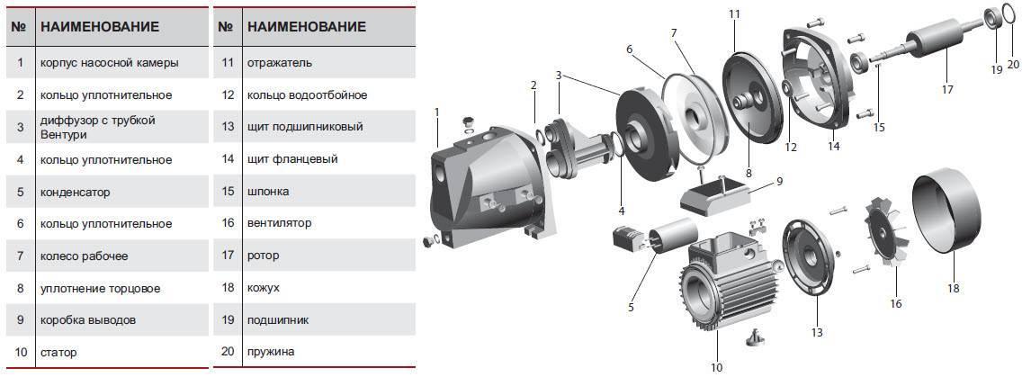 Всё о насосных станциях - устройство и нюансы выбора на vodatyt.ru