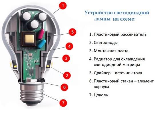 Схема светодиодной лампы: принцип работы и управление