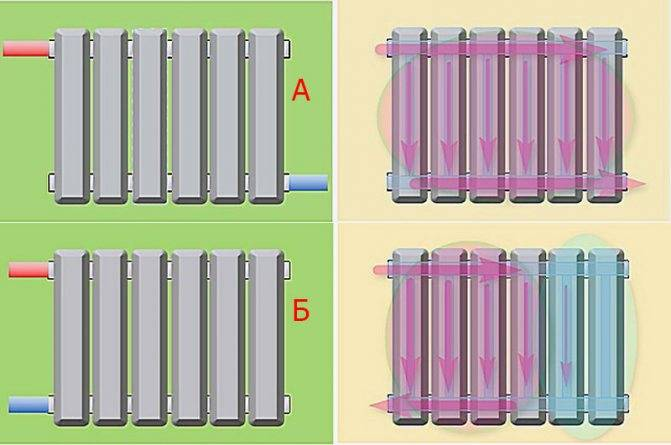 Подсоединение радиаторов отопления - как правильно подсоединить батареи
