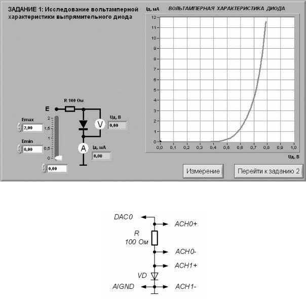 Smd 3528 (1210) светодиоды характеристики, размеры, напряжение, ток, мощность, цвета, разновидности