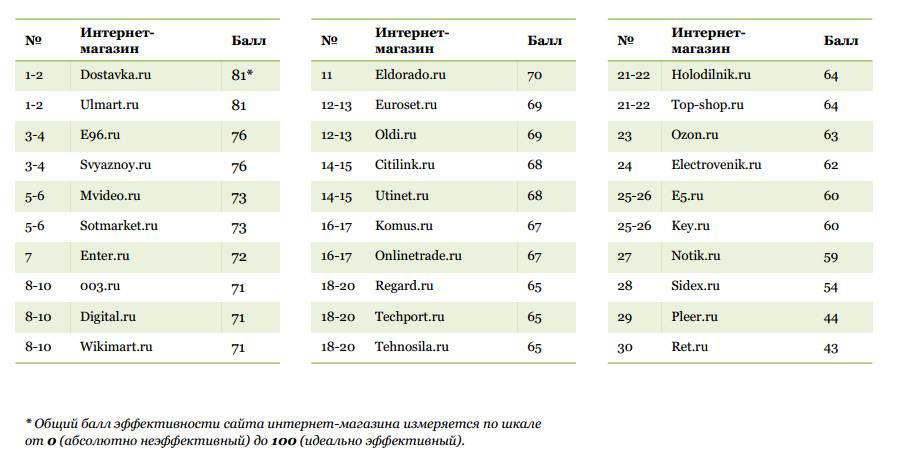 Рейтинг топ-12 средств от сорняков и травы: лучшие по отзывам