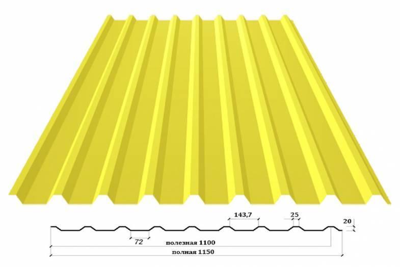 Минимальный угол наклона крыши из профнастила