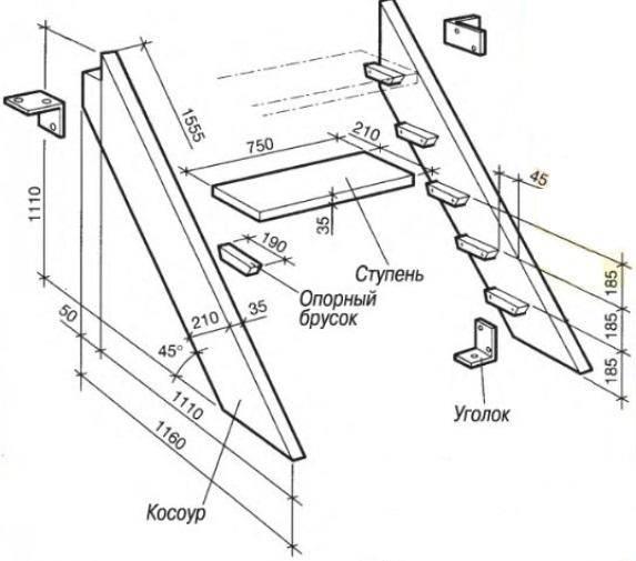Деревянная приставная лестница: делаем своими руками из бруса