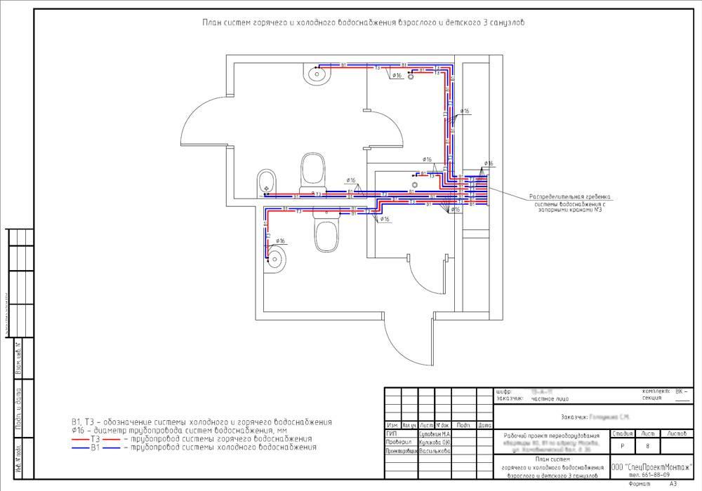 Разводка труб водоснабжения в квартире – коллекторная или последовательная, составляем схему
